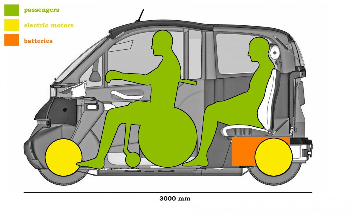 Project belo open motors formerly osvehicle opensource vehicle belo side blueprint malvernweather Images